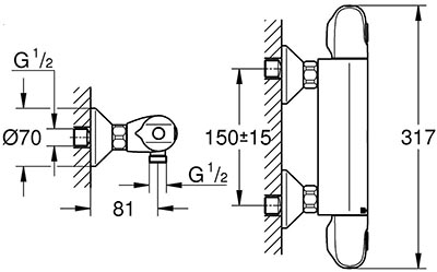 Grohtherm 1000 mitigeur pour douche détail technique dimension et raccordement